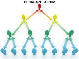 купить Медцентр предлагает взаимовыгодное сотрудничество активным кривой рог объявление 1