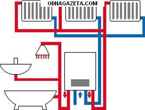 купить Электрические накопительные водонагреватели (бойлеры). Продажа, кривой рог объявление 1