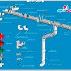 купить Завод-производитель кровельных материалов: профнастил кровельный и  кривой рог объявление 4