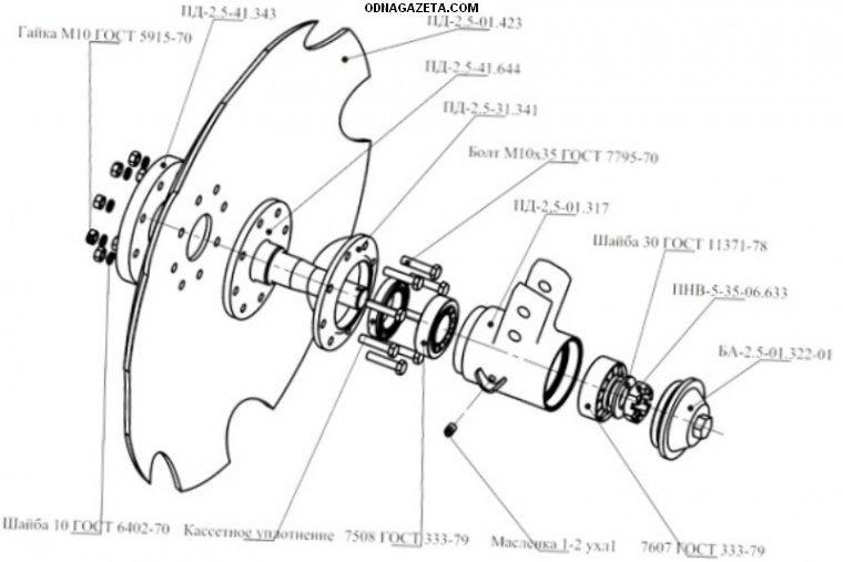 купить Плуг дисковый облегченный Пдл-2. 3/ кривой рог объявление 1