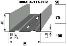 купить Ооо Мегаметал Компани продаёт профиль кривой рог объявление 1