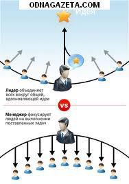 купить Предприятию на постоянную работу требуются: кривой рог объявление 1